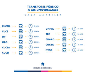 Casa Amarilla Transporte