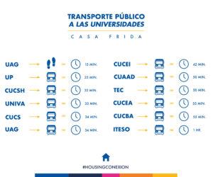 Casa Frida Transporte
